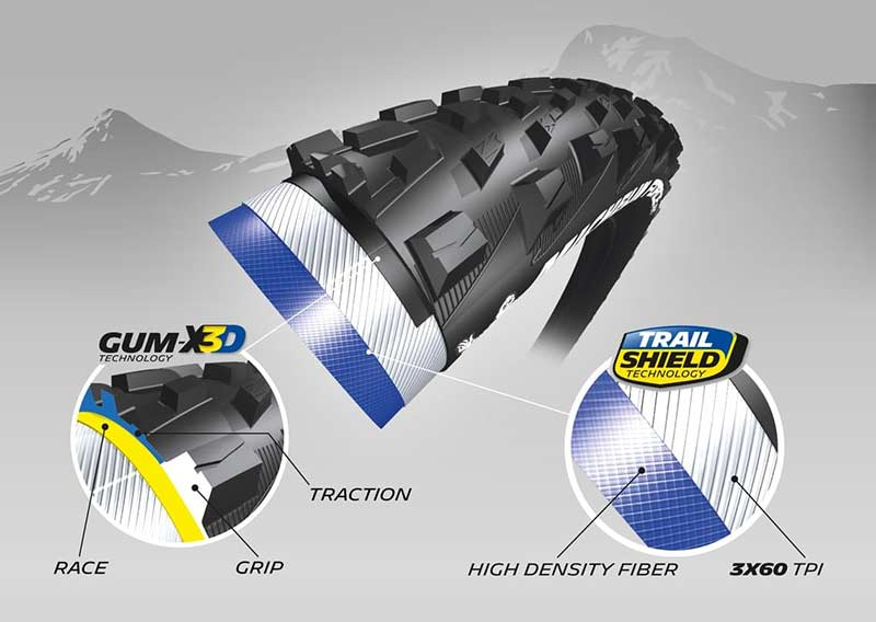 Gum X e Trail Shield